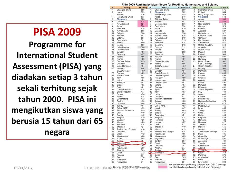 PISA 2009 Programme for International Student Assessment (PISA) yang diadakan setiap 3 tahun sekali terhitung sejak tahun 2000.