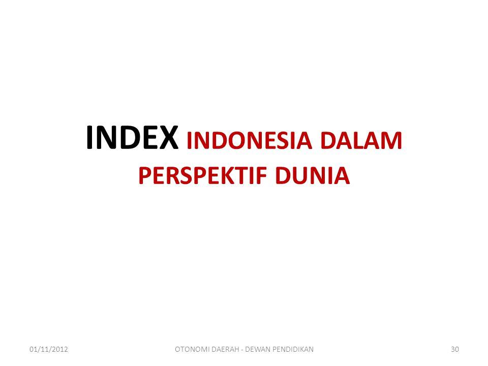 INDEX INDONESIA DALAM PERSPEKTIF DUNIA 01/11/201230OTONOMI DAERAH - DEWAN PENDIDIKAN
