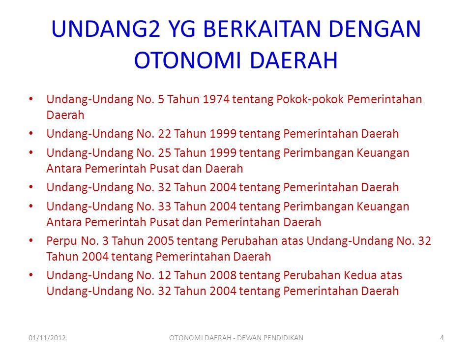 UNDANG2 YG BERKAITAN DENGAN OTONOMI DAERAH Undang-Undang No.