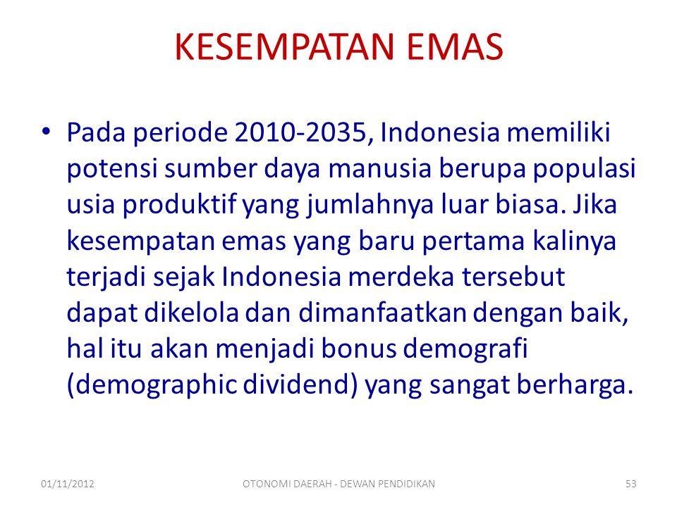 KESEMPATAN EMAS Pada periode 2010-2035, Indonesia memiliki potensi sumber daya manusia berupa populasi usia produktif yang jumlahnya luar biasa.