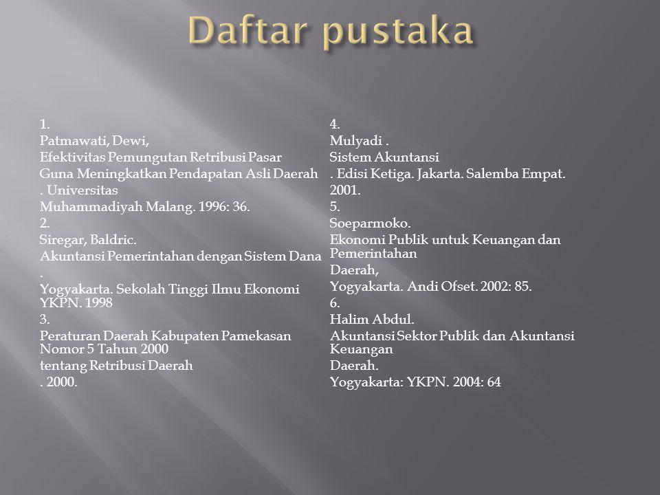 1. Patmawati, Dewi, Efektivitas Pemungutan Retribusi Pasar Guna Meningkatkan Pendapatan Asli Daerah. Universitas Muhammadiyah Malang. 1996: 36. 2. Sir