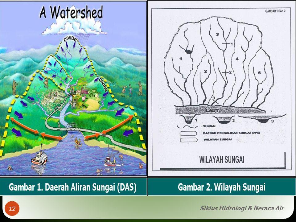 Siklus Hidrologi & Neraca Air 12