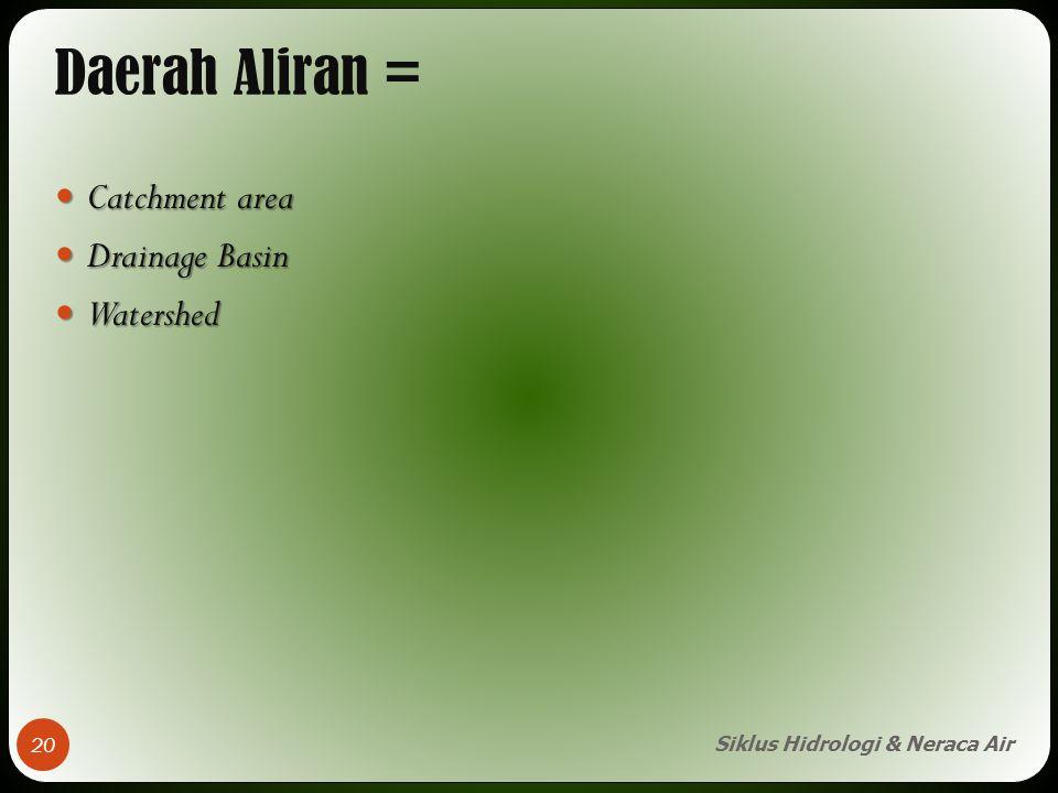 Daerah Aliran = Catchment area Catchment area Drainage Basin Drainage Basin Watershed Watershed Siklus Hidrologi & Neraca Air 20