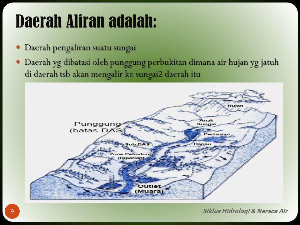 Daerah Aliran adalah: Daerah pengaliran suatu sungai Daerah pengaliran suatu sungai Daerah yg dibatasi oleh punggung perbukitan dimana air hujan yg ja