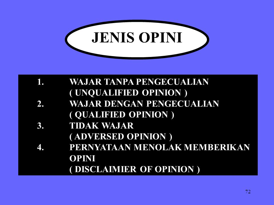 72 JENIS OPINI 1.WAJAR TANPA PENGECUALIAN ( UNQUALIFIED OPINION ) 2.WAJAR DENGAN PENGECUALIAN ( QUALIFIED OPINION ) 3.TIDAK WAJAR ( ADVERSED OPINION ) 4.PERNYATAAN MENOLAK MEMBERIKAN OPINI ( DISCLAIMIER OF OPINION )