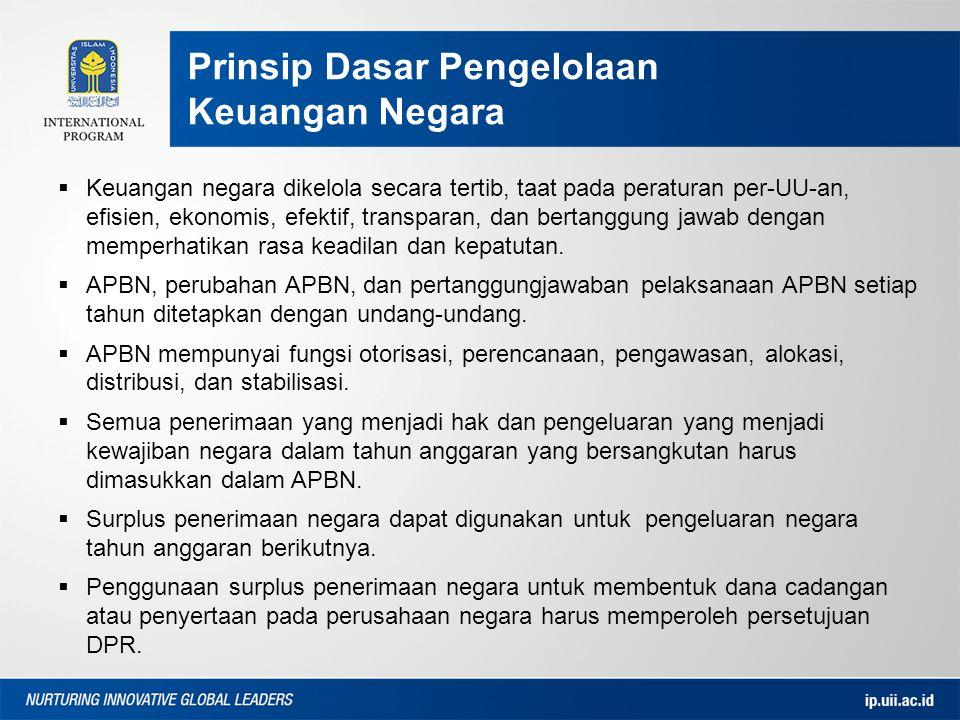 Prinsip Dasar Pengelolaan Keuangan Negara  Keuangan negara dikelola secara tertib, taat pada peraturan per-UU-an, efisien, ekonomis, efektif, transpa