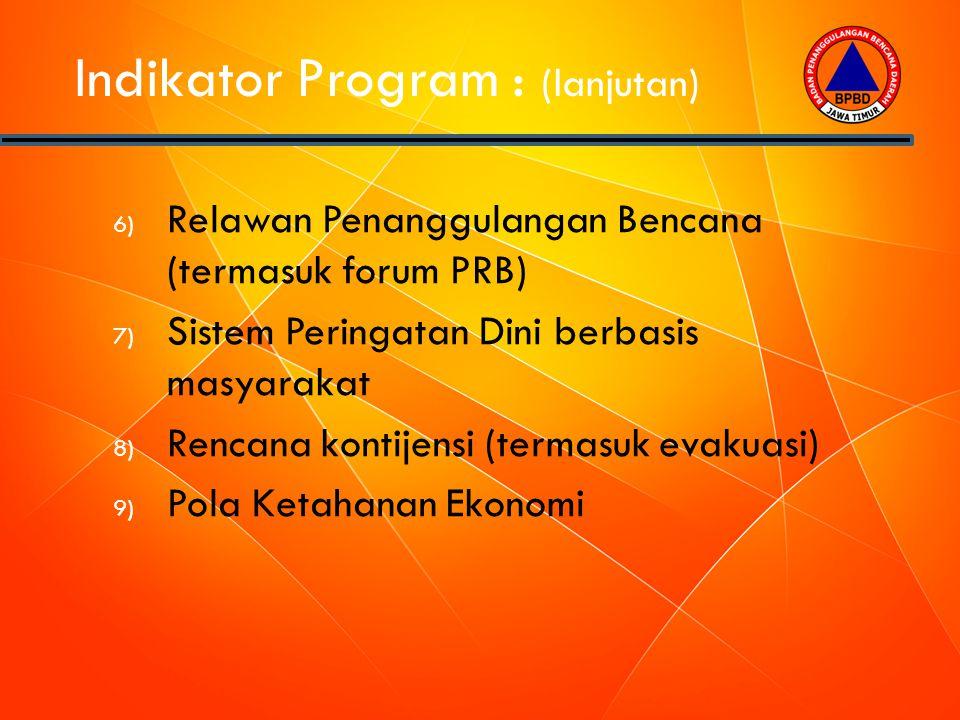 Indikator Program : (lanjutan) 6) Relawan Penanggulangan Bencana (termasuk forum PRB) 7) Sistem Peringatan Dini berbasis masyarakat 8) Rencana kontije