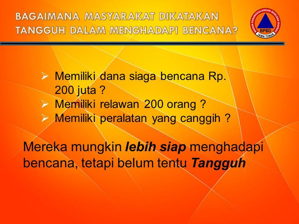  RPB Jawa Timur pada Tahun 2017 yang akan dicapai sebagai desa tangguh berjumlah 463 desa/kelurahan;  Jumlah identifikasi jumlah desa/kelurahan rawan di kabupaten/kota;  Jumlah desa/kelurahan yang di kembangkan per tahun;  Untuk tahun 2012 berapa desa/kelurahan tangguh?