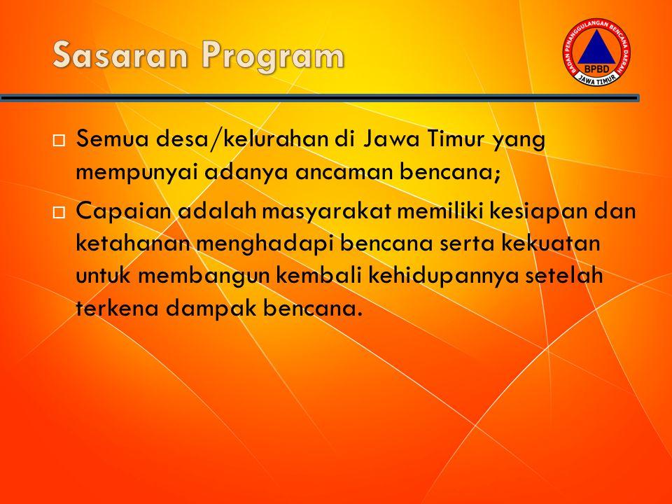  Semua desa/kelurahan di Jawa Timur yang mempunyai adanya ancaman bencana;  Capaian adalah masyarakat memiliki kesiapan dan ketahanan menghadapi ben