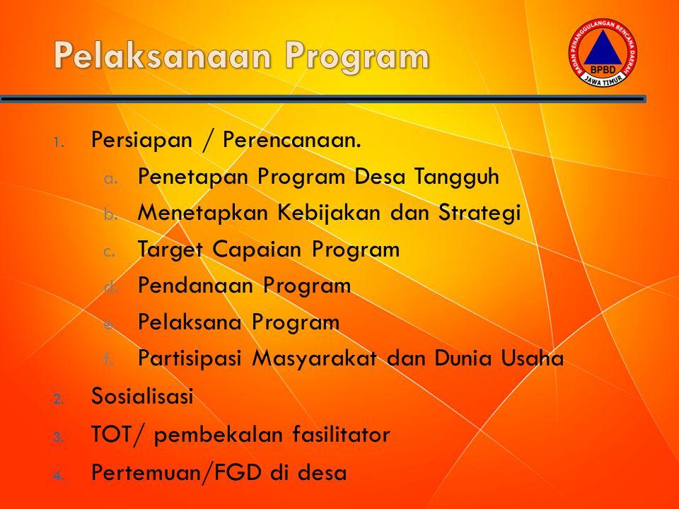 1. Persiapan / Perencanaan. a. Penetapan Program Desa Tangguh b. Menetapkan Kebijakan dan Strategi c. Target Capaian Program d. Pendanaan Program e. P