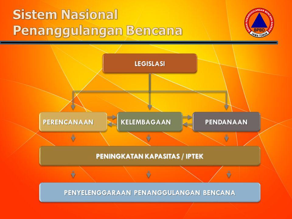 5.Peraturan Pemerintah Nomor 72 Tahun 2005 tentang Desa; 6.