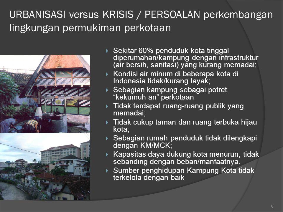 URBANISASI versus KRISIS / PERSOALAN perkembangan lingkungan permukiman perkotaan  Sekitar 60% penduduk kota tinggal diperumahan/kampung dengan infrastruktur (air bersih, sanitasi) yang kurang memadai;  Kondisi air minum di beberapa kota di Indonesia tidak/kurang layak;  Sebagian kampung sebagai potret kekumuh an perkotaan  Tidak terdapat ruang-ruang publik yang memadai;  Tidak cukup taman dan ruang terbuka hijau kota;  Sebagian rumah penduduk tidak dilengkapi dengan KM/MCK;  Kapasitas daya dukung kota menurun, tidak sebanding dengan beban/manfaatnya.