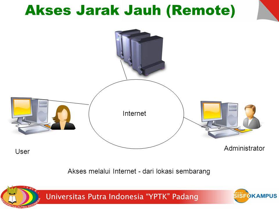Akses Lokal Administrator User Akses dalam satu Gedung dengan Local Area Network Atau Wireless Pusat Data & Komputasi