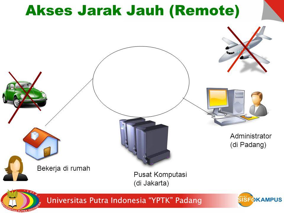 Akses Jarak Jauh (Remote) Administrator (di Padang) Bekerja di rumah Pusat Komputasi (di Jakarta)