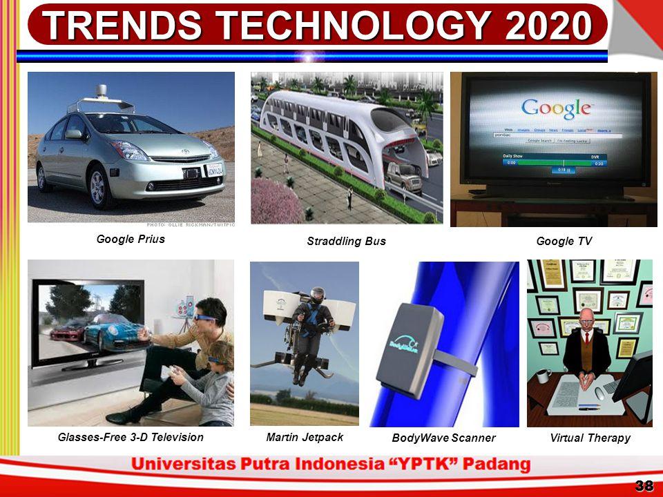 Hambatan Pengembangan Infra di Indonesia 1. Biaya adopsi teknologi: kita belum mampu.