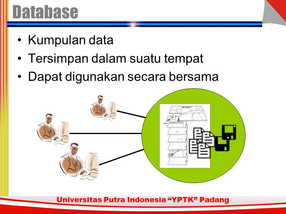 SUMBER DATA 1. Different Environment 2. Different Systems 3.