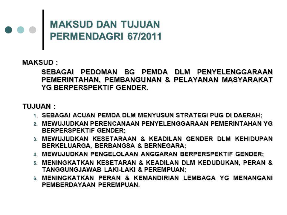 MAKSUD DAN TUJUAN PERMENDAGRI 67/2011 MAKSUD : SEBAGAI PEDOMAN BG PEMDA DLM PENYELENGGARAAN PEMERINTAHAN, PEMBANGUNAN & PELAYANAN MASYARAKAT YG BERPERSPEKTIF GENDER.