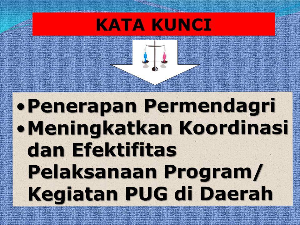 Penerapan PermendagriPenerapan Permendagri Meningkatkan Koordinasi dan Efektifitas Pelaksanaan Program/ Kegiatan PUG di DaerahMeningkatkan Koordinasi