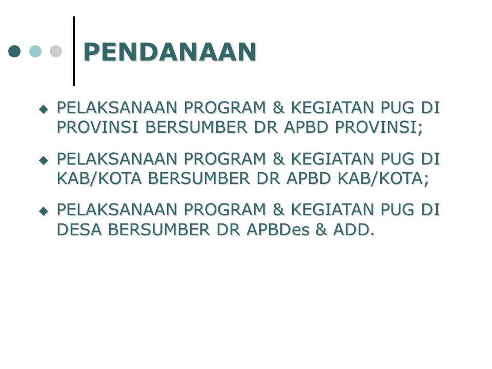  PELAKSANAAN PROGRAM & KEGIATAN PUG DI PROVINSI BERSUMBER DR APBD PROVINSI;  PELAKSANAAN PROGRAM & KEGIATAN PUG DI KAB/KOTA BERSUMBER DR APBD KAB/KOTA;  PELAKSANAAN PROGRAM & KEGIATAN PUG DI DESA BERSUMBER DR APBDes & ADD.