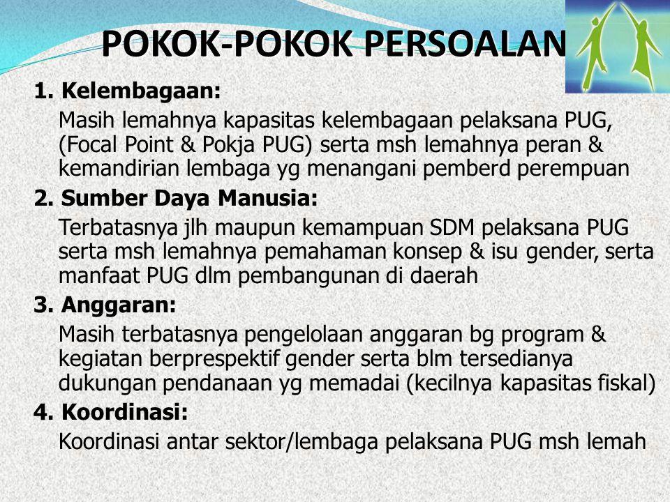 HAMBATAN & TANTANGAN HAMBATAN Kondisi Sosbudmas serta keragaman adat istiadat di Indonesia (berbeda 2 ); Kemiskinan dan keterbatasan anggaran berprespektif gender; serta Letak geografis Indonesia (hambatan transportasi penghubung).