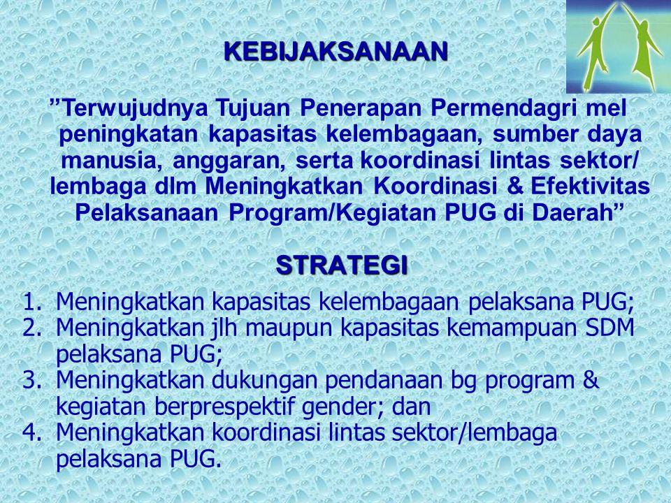 KEBIJAKSANAAN Terwujudnya Tujuan Penerapan Permendagri mel peningkatan kapasitas kelembagaan, sumber daya manusia, anggaran, serta koordinasi lintas sektor/ lembaga dlm Meningkatkan Koordinasi & Efektivitas Pelaksanaan Program/Kegiatan PUG di Daerah STRATEGI 1.Meningkatkan kapasitas kelembagaan pelaksana PUG; 2.Meningkatkan jlh maupun kapasitas kemampuan SDM pelaksana PUG; 3.Meningkatkan dukungan pendanaan bg program & kegiatan berprespektif gender; dan 4.Meningkatkan koordinasi lintas sektor/lembaga pelaksana PUG.
