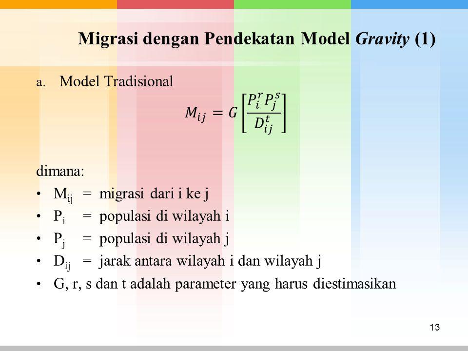 Migrasi dengan Pendekatan Model Gravity (1) 13