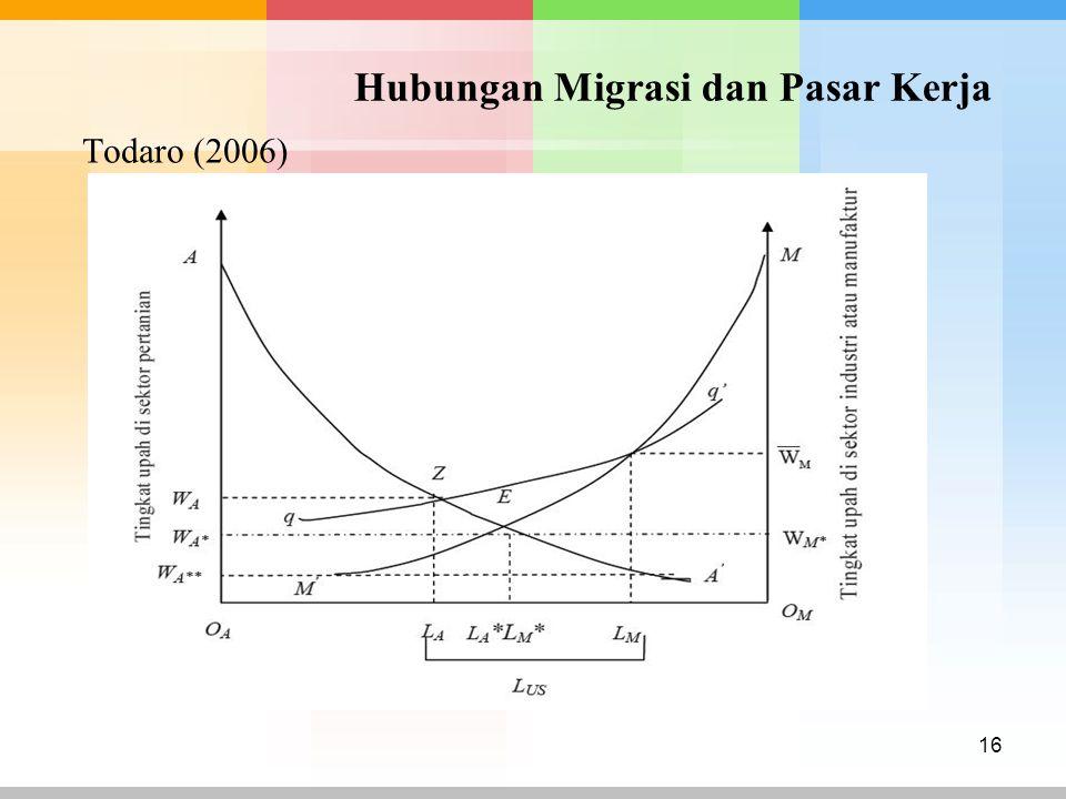 Hubungan Migrasi dan Pasar Kerja Todaro (2006) 16
