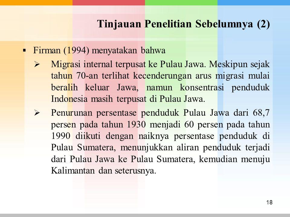 Tinjauan Penelitian Sebelumnya (2)  Firman (1994) menyatakan bahwa  Migrasi internal terpusat ke Pulau Jawa. Meskipun sejak tahun 70-an terlihat kec