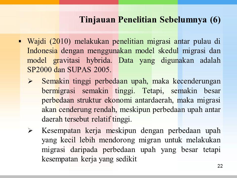 Tinjauan Penelitian Sebelumnya (6)  Wajdi (2010) melakukan penelitian migrasi antar pulau di Indonesia dengan menggunakan model skedul migrasi dan mo