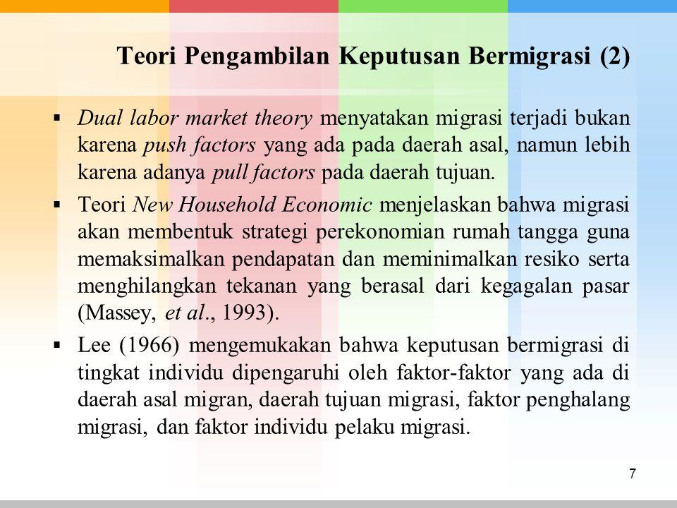 Teori Pengambilan Keputusan Bermigrasi (2)  Dual labor market theory menyatakan migrasi terjadi bukan karena push factors yang ada pada daerah asal,