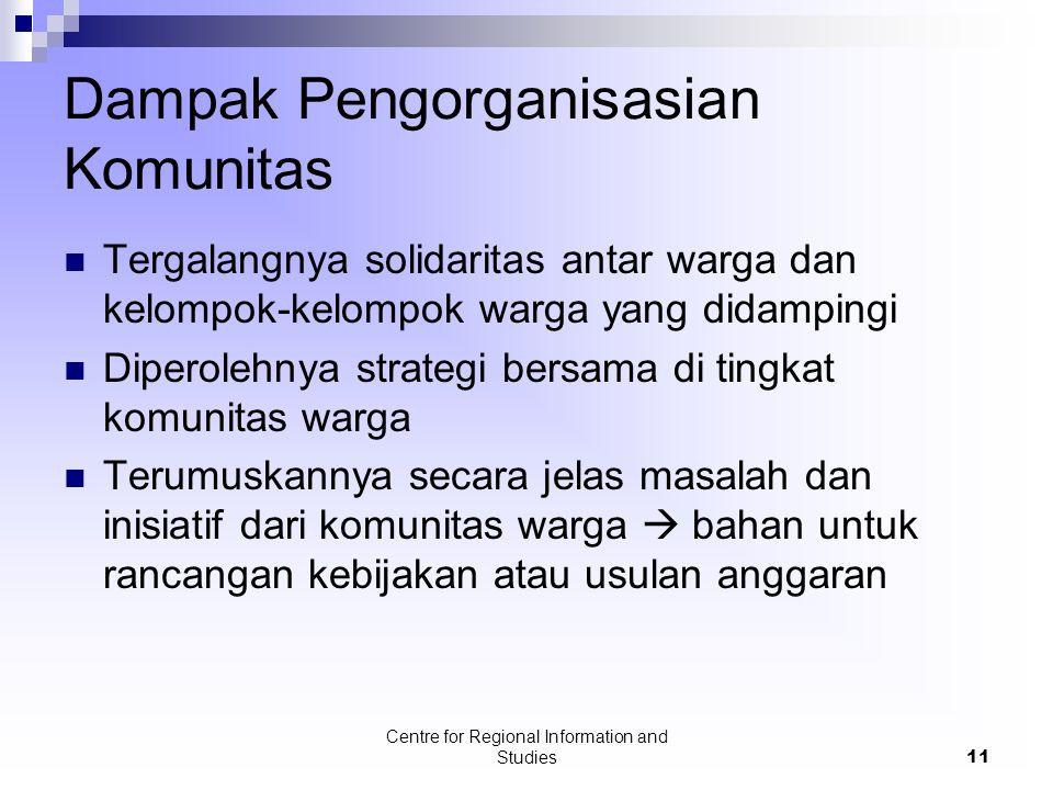 Centre for Regional Information and Studies11 Dampak Pengorganisasian Komunitas Tergalangnya solidaritas antar warga dan kelompok-kelompok warga yang