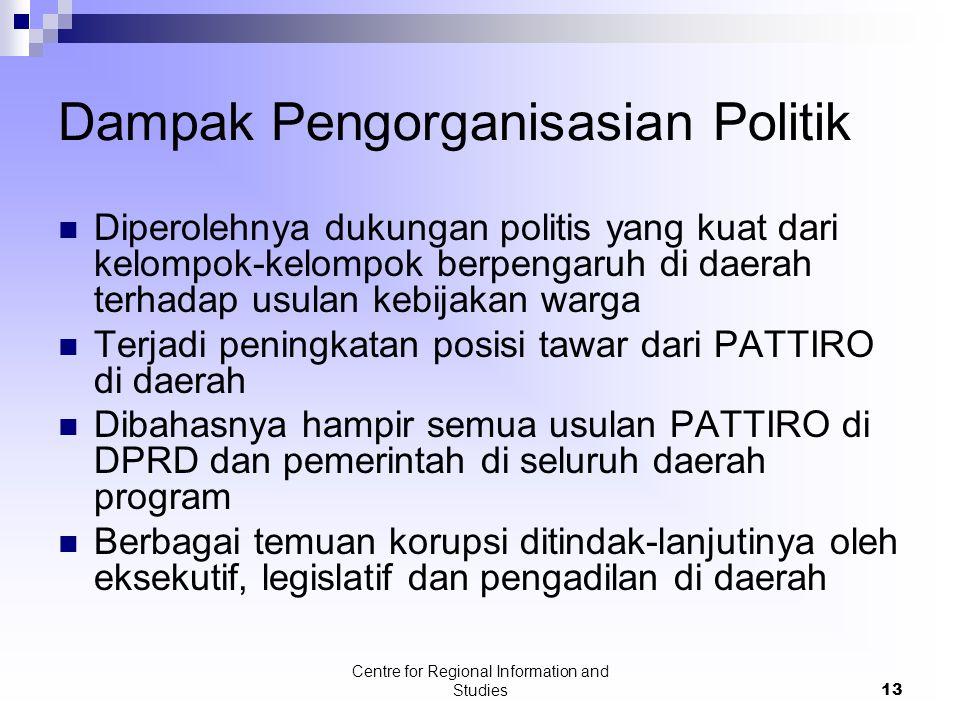 Centre for Regional Information and Studies13 Dampak Pengorganisasian Politik Diperolehnya dukungan politis yang kuat dari kelompok-kelompok berpengar