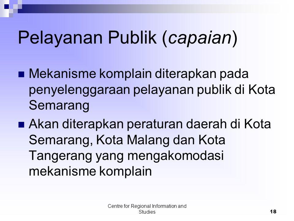 Centre for Regional Information and Studies18 Pelayanan Publik (capaian) Mekanisme komplain diterapkan pada penyelenggaraan pelayanan publik di Kota S