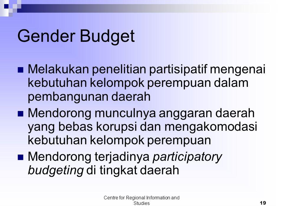 Centre for Regional Information and Studies19 Gender Budget Melakukan penelitian partisipatif mengenai kebutuhan kelompok perempuan dalam pembangunan