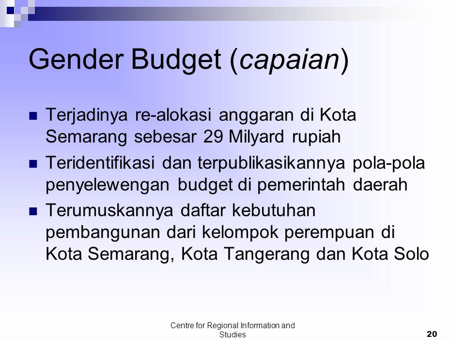 Centre for Regional Information and Studies20 Gender Budget (capaian) Terjadinya re-alokasi anggaran di Kota Semarang sebesar 29 Milyard rupiah Teride