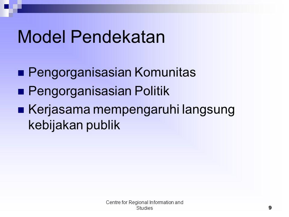 Centre for Regional Information and Studies9 Model Pendekatan Pengorganisasian Komunitas Pengorganisasian Politik Kerjasama mempengaruhi langsung kebi
