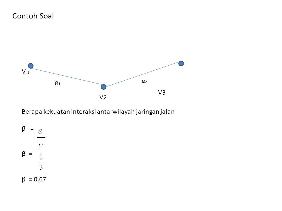 Contoh Soal V 1 V2 V3 e1e1 e2e2 Berapa kekuatan interaksi antarwilayah jaringan jalan β = β = 0,67
