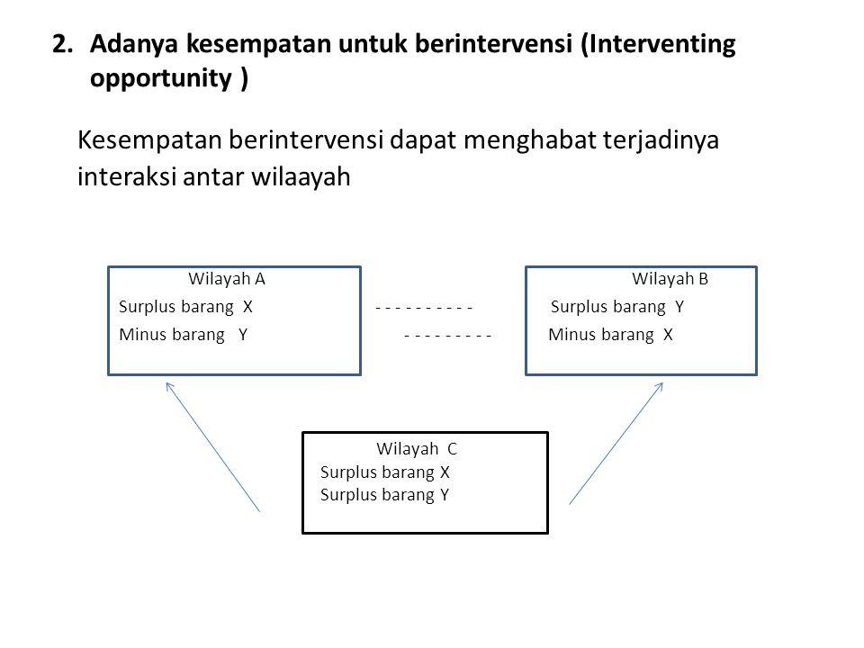 2.Adanya kesempatan untuk berintervensi (Interventing opportunity ) Kesempatan berintervensi dapat menghabat terjadinya interaksi antar wilaayah Wilay