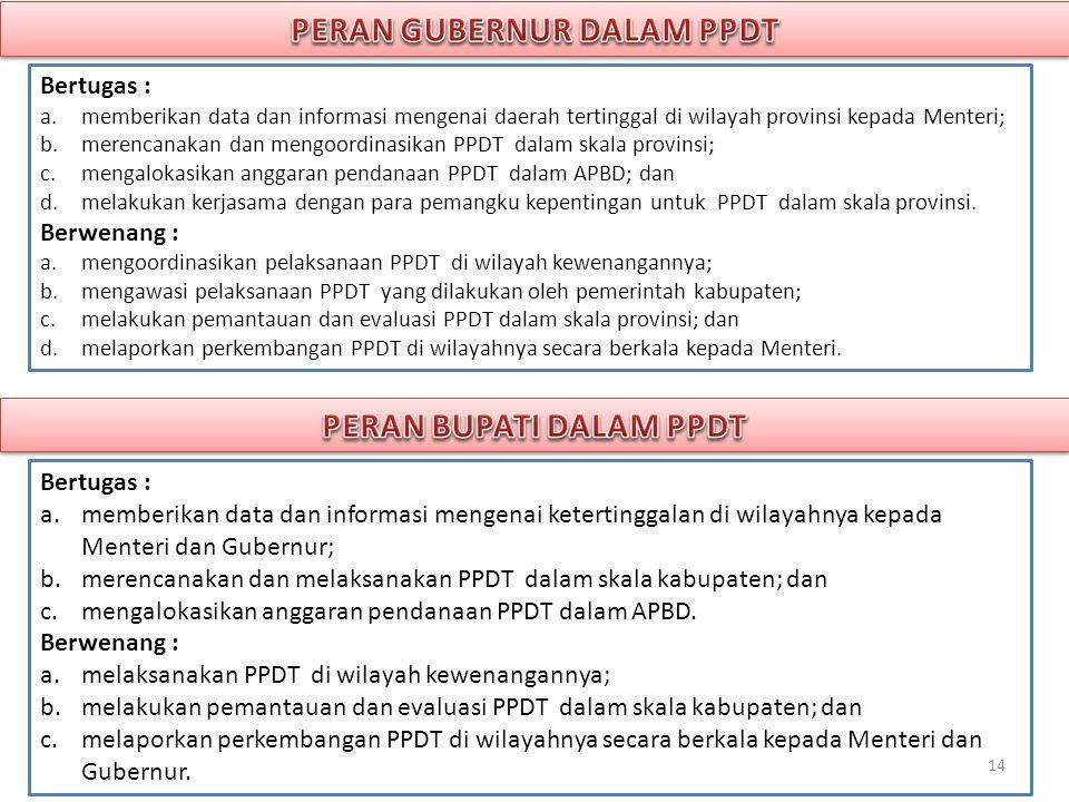 Bertugas : a.memberikan data dan informasi mengenai daerah tertinggal di wilayah provinsi kepada Menteri; b.merencanakan dan mengoordinasikan PPDT dal
