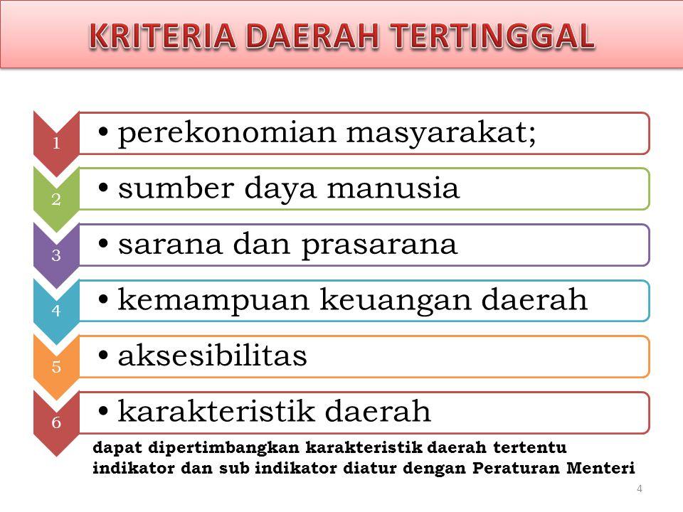 1 perekonomian masyarakat; 2 sumber daya manusia 3 sarana dan prasarana 4 kemampuan keuangan daerah 5 aksesibilitas 6 karakteristik daerah dapat diper