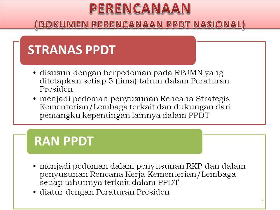 disusun dengan berpedoman pada RPJMN yang ditetapkan setiap 5 (lima) tahun dalam Peraturan Presiden menjadi pedoman penyusunan Rencana Strategis Kemen
