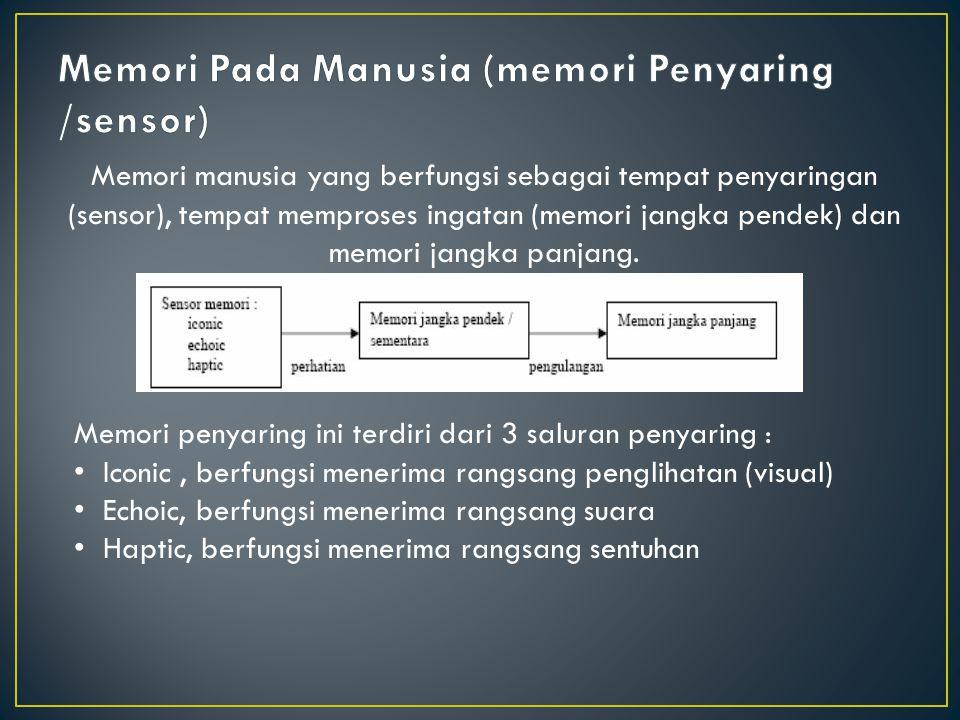 Memori manusia yang berfungsi sebagai tempat penyaringan (sensor), tempat memproses ingatan (memori jangka pendek) dan memori jangka panjang. Memori p