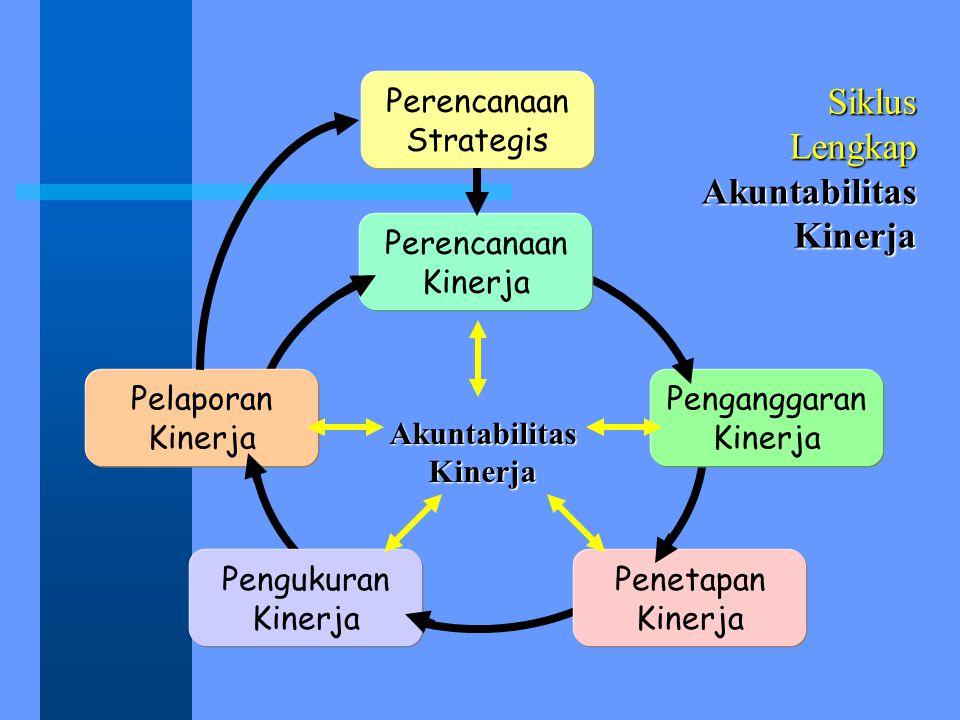 Perencanaan Strategis Perencanaan Kinerja Penganggaran Kinerja Penetapan Kinerja Pengukuran Kinerja Pelaporan Kinerja Indikator Kinerja Merupakan Unsur Utama Akuntabilitas Kinerja IndikatorKinerja