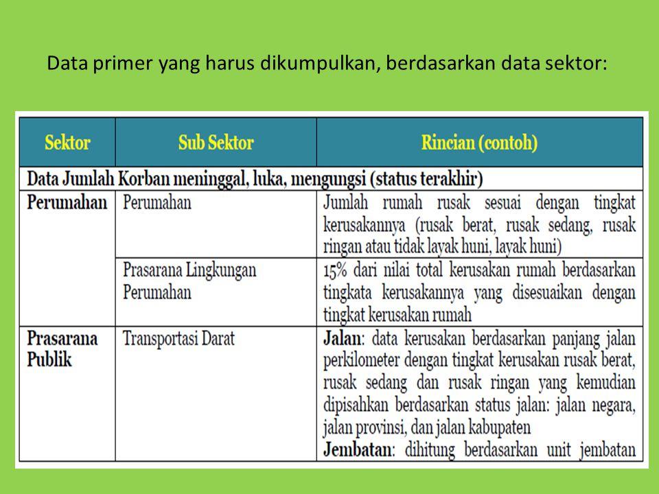 Data primer yang harus dikumpulkan, berdasarkan data sektor: