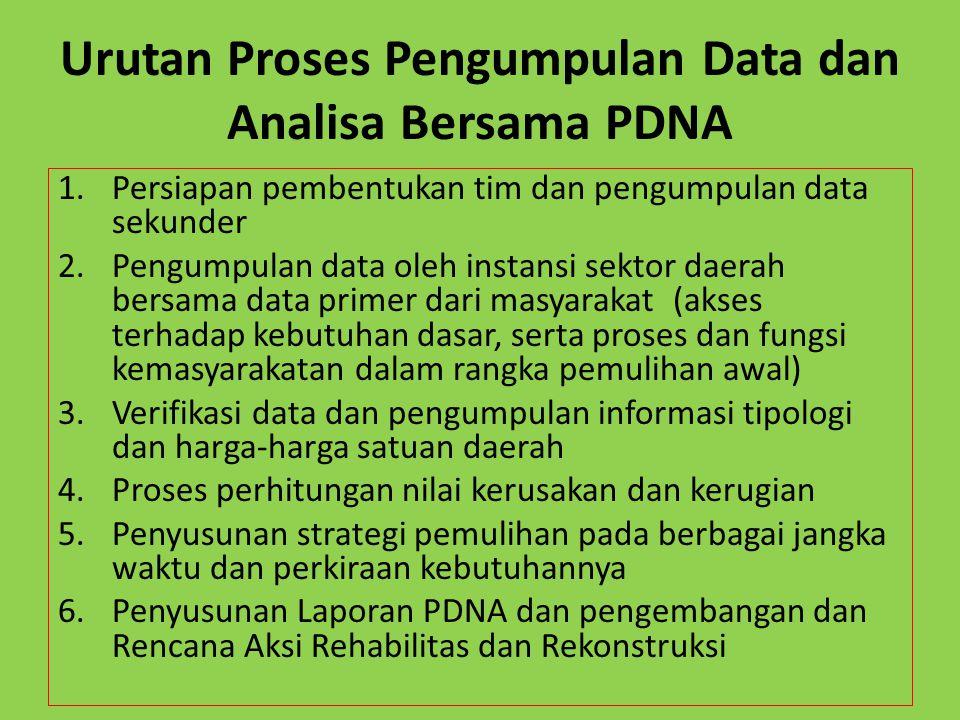Urutan Proses Pengumpulan Data dan Analisa Bersama PDNA 1.Persiapan pembentukan tim dan pengumpulan data sekunder 2.Pengumpulan data oleh instansi sek