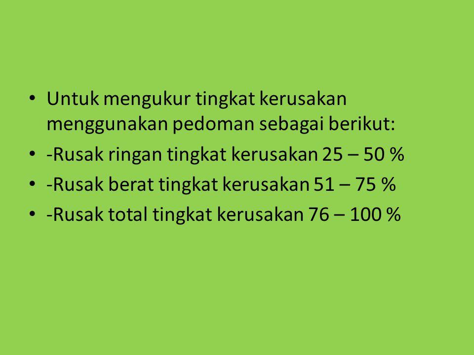 Untuk mengukur tingkat kerusakan menggunakan pedoman sebagai berikut: -Rusak ringan tingkat kerusakan 25 – 50 % -Rusak berat tingkat kerusakan 51 – 75
