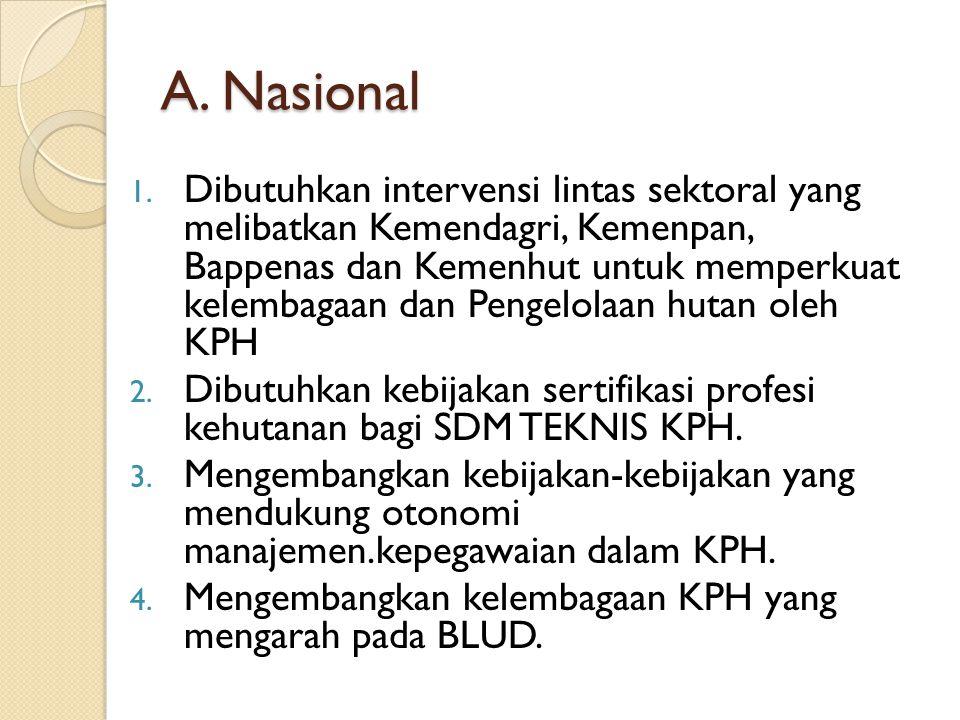 A.Nasional 1.
