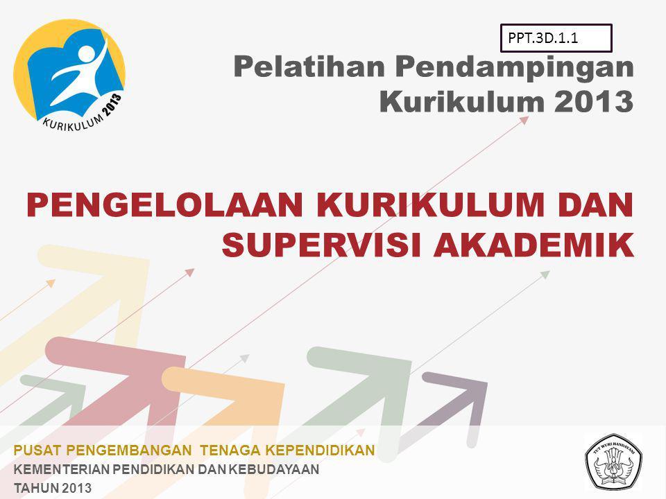 PUSAT PENGEMBANGAN TENAGA KEPENDIDIKAN12 Menjadi acuan operasional bagi kepala sekolah dan guru dalam menyusun dan mengelola KTSP secara optimal di satuan pendidikan.