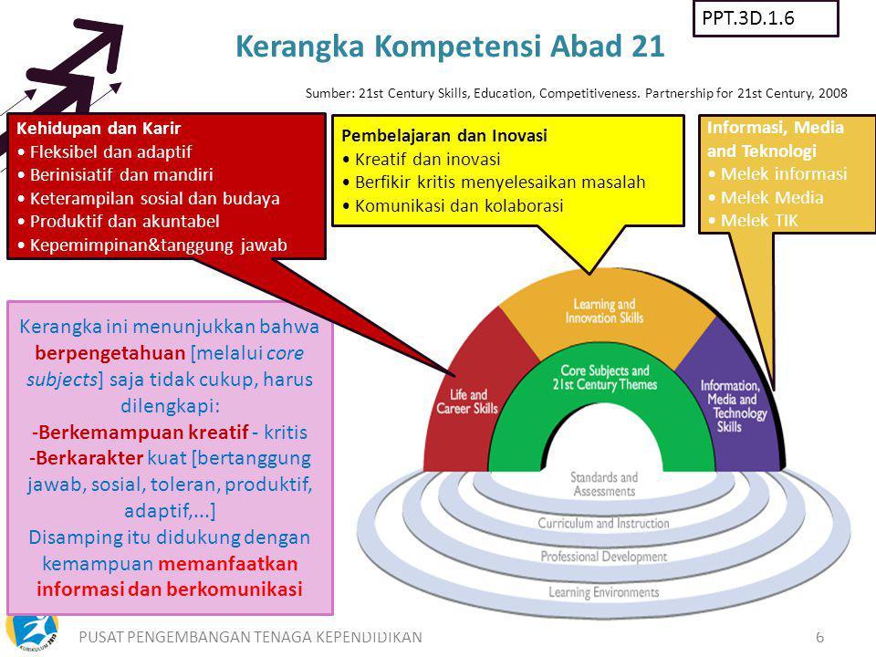 PUSAT PENGEMBANGAN TENAGA KEPENDIDIKAN7 Sumber: 21st Century Skills, Education, Competitiveness.