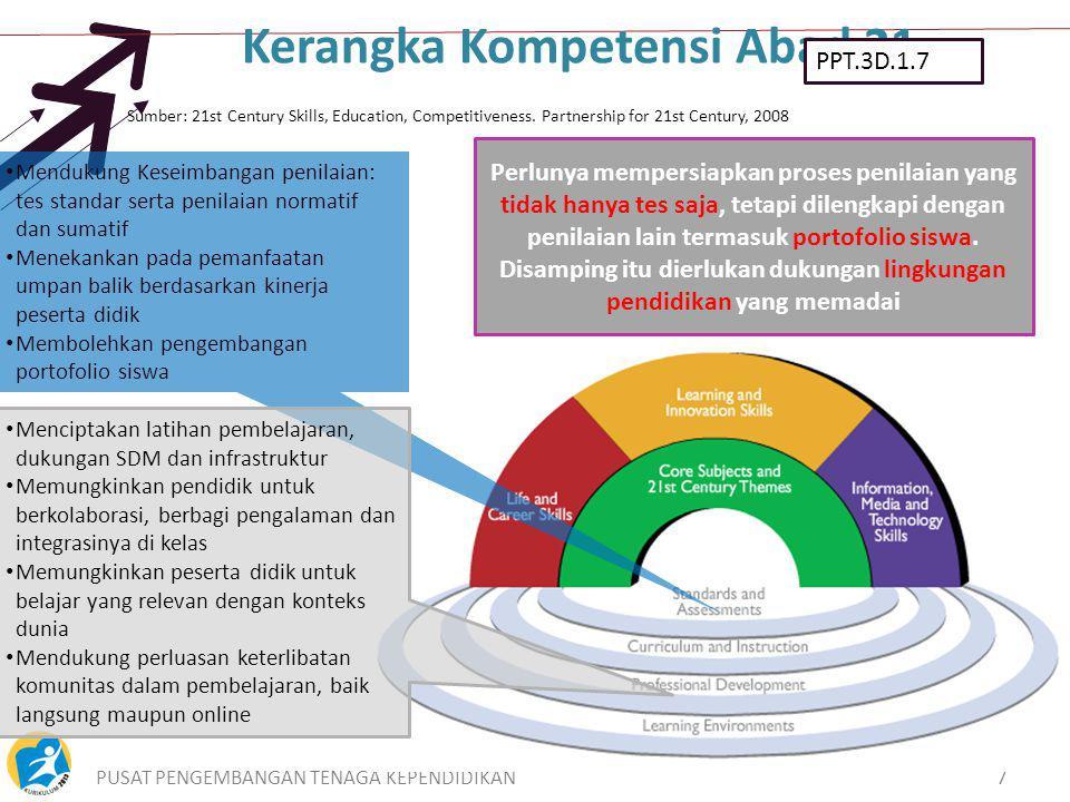 PUSAT PENGEMBANGAN TENAGA KEPENDIDIKAN7 Sumber: 21st Century Skills, Education, Competitiveness. Partnership for 21st Century, 2008 Mendukung Keseimba